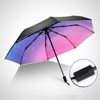 德国iRain可爱小清新黑胶防晒雨晴伞